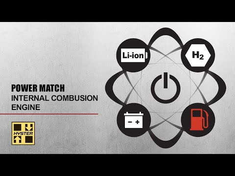 Hyster Power Match: Internal Combustion Engine