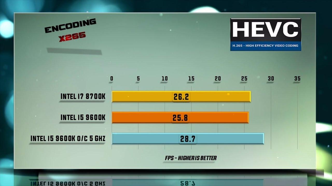 Overclocking i5 9600K vs i7 8700K Benchmarks | Review | add RTX 1440p tests  | 13 Tests