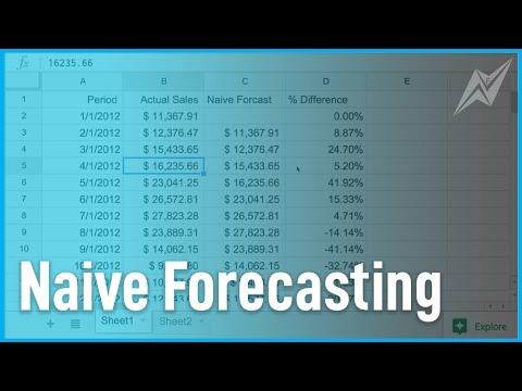 Naive Forecasting  Forecasting Methods