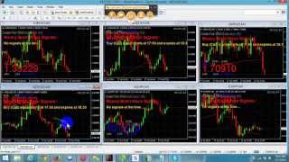 Successful Binary Options Trading System Testing Binary Brainwave LIVE SESSION WINNER!