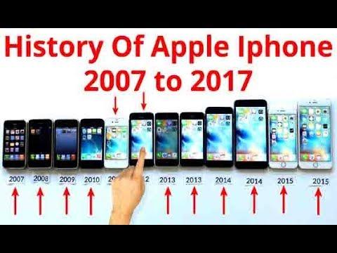 हिंदी iphone history in HINDI हिंदी  2007 to 2017 F -Tech