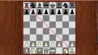 Начальный курс шахматной стратегии. Chess strategy. Initial course
