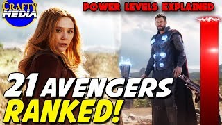 21 Most Powerful Avengers Ranked from Avengers Infinity War!