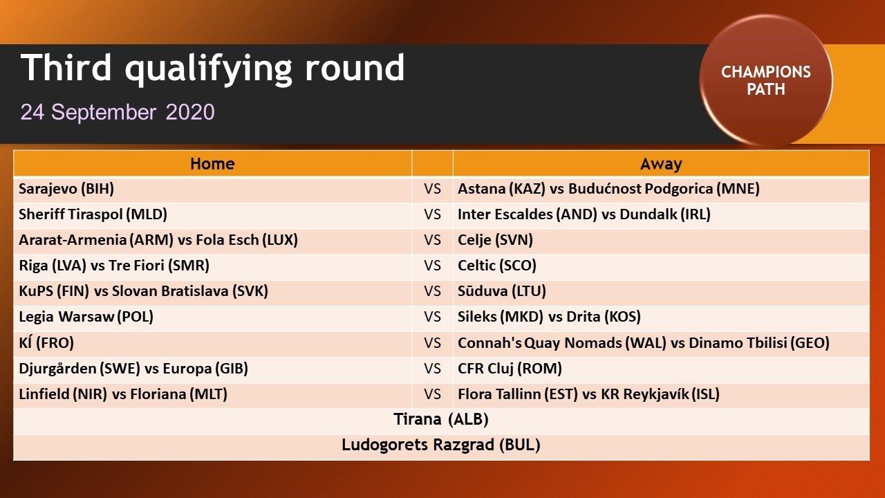 uefa europa league 2020 2021 third qualifying round draw results youtube uefa europa league 2020 2021 third qualifying round draw results
