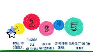 Apprendre l'anglais au Senegal