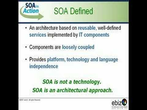 SOA - Service Oriented Architecture Introduction