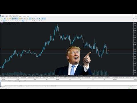 Live Trading FOREX & Indices : Discours de TRUMP à Davos, News et Ouverture US - 26/01/2018