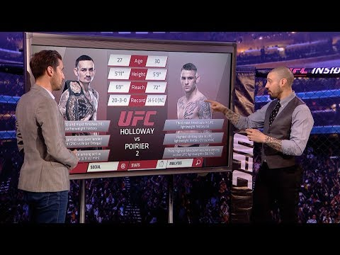 UFC 236: Inside the Octagon - Holloway vs Poirier