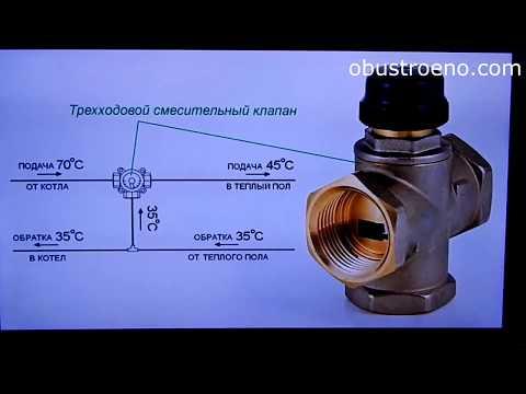 Отопление: запорно-регулирующая арматура для отопления