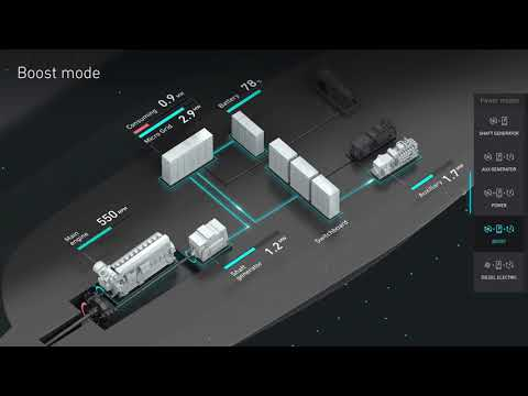 SeaQ Power - Microgrid by Vard Electro
