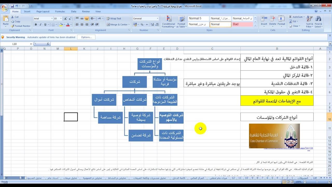 سلسلة كيف إعداد القوائم المالية من القيود الى القوائم 01 اول درس مقدمة Youtube
