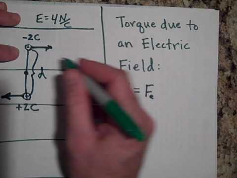 Forces and Torques from Electric Fields