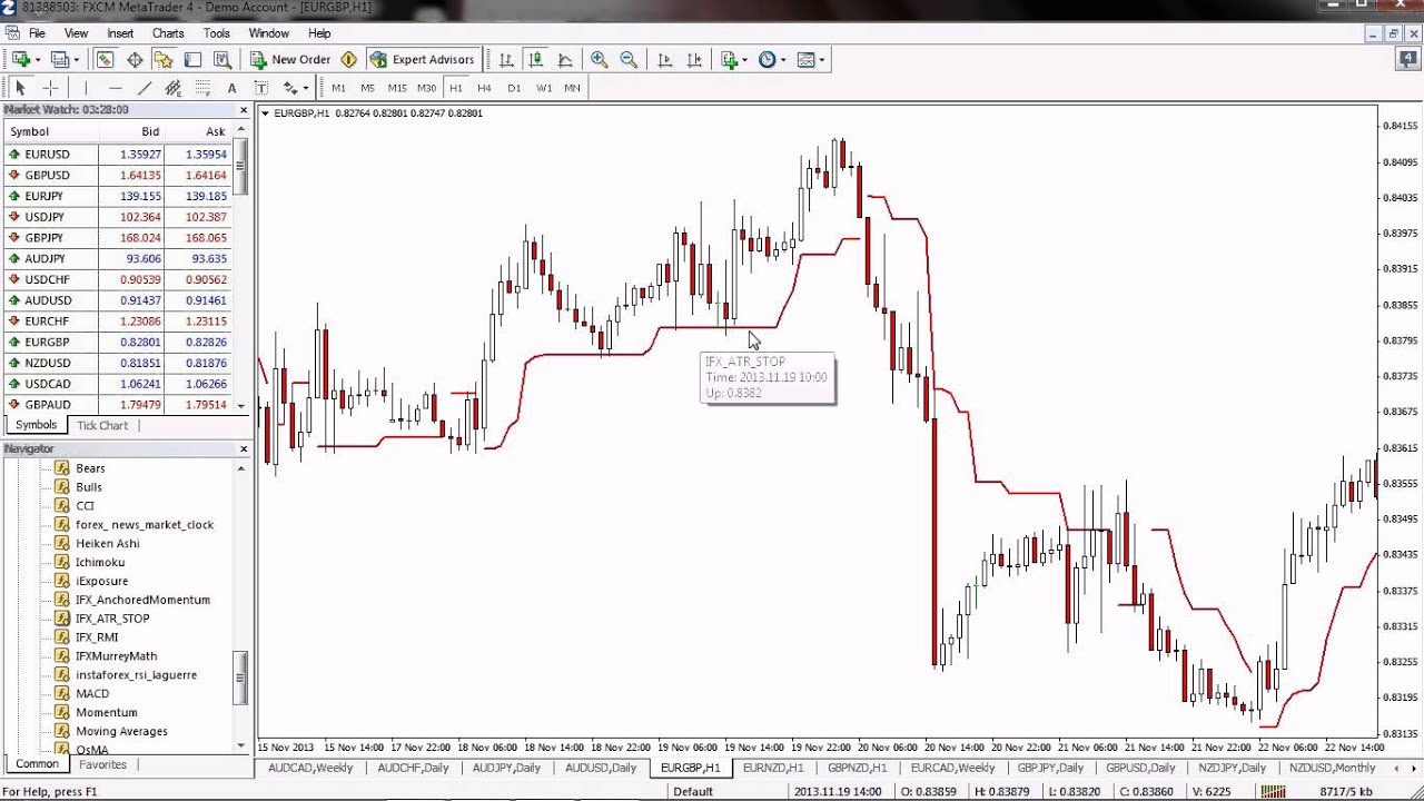 Atr Trailing Stop Indicator Youtube