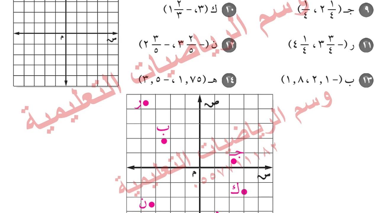 حل كتاب الرياضيات ثاني متوسط ف1 الابعاد في المستوى الاحداثي