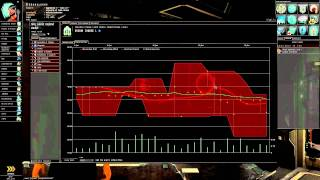 EVE Online Market Tutorial