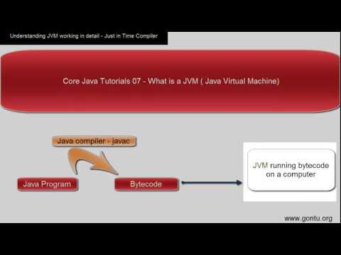 Core Java Tutorial 08 - Just in Time Compiler ( understanding JVM working in detail )