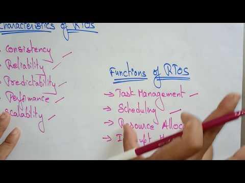 Real Time Operating System | Hard & Soft |  OS | Lec-10 | Bhanu Priya