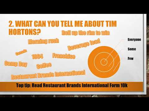 Top 5 Tim Hortons Interview Questions And Answers