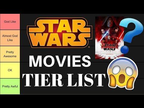Repeat MCU Movie Tier List (All 22 films) by Super Swim Team 7