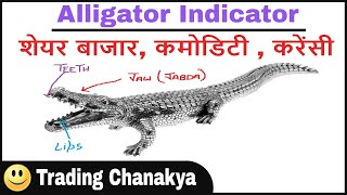Alligator Indicator Full Explained in Hindi (Stock, Commodity, Currency) - By Trading Chanakya 🔥🔥