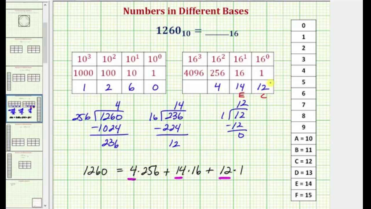 Mathematics Glossary » Glossary