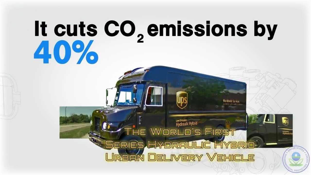 Why Hydraulic Hybrid Vehicles