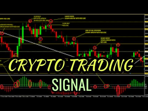 What is crypto currency spot trading means