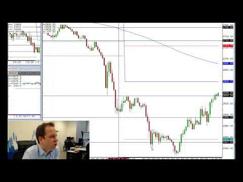 Morning Briefing - 6th Feb 2018 **Stock market crash**