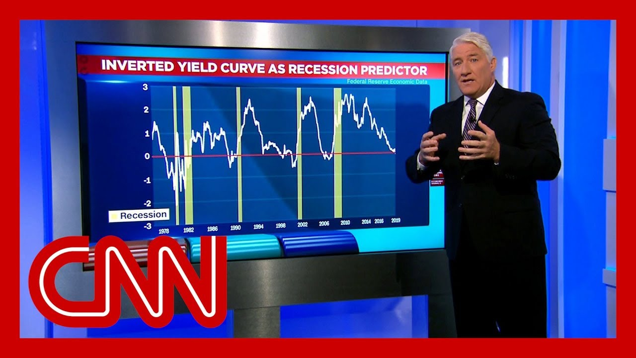 CNN:What are the warning signs of a recession?