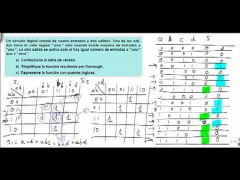 electronica-problema-tabla-de-verdad-karnaugh-y-circuito-logico