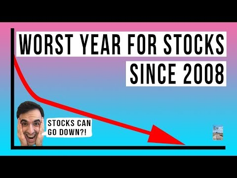Stock Market WORST Year Since 2008! Central Banks Will Create Financial CRISIS in 2019!