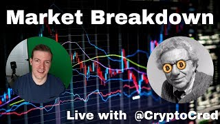 Crypto Market Breakdown with @CryptoCred - Bitcoin & Ethereum