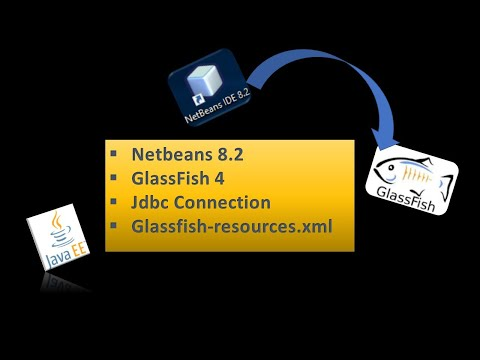 JEE | Comment Créer  New Jdbc Connection Pool NetBeans GlassFish ?  ( CODE) الجافا قاعدة البيانات