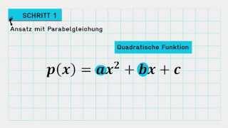 Wie du die Parameter einer ganzrationalen Funktion bestimmst