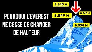 Quelque chose fait sans cesse grandir et rétrécir le Mont Everest