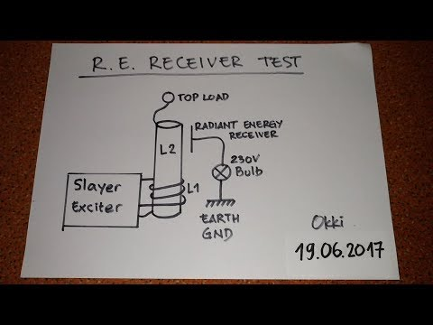 Electro Radiant Energy - Copper Pipe Receiver Test