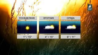 Tв Черно море - Прогноза за 24.03.2019г.