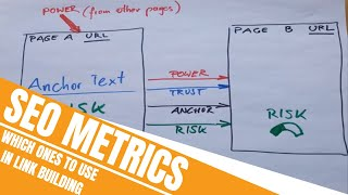 Which SEO Metrics Should We Use In Link Building According to LinkResearchTools | FatRank