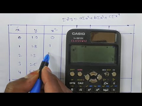 Fitting A Parabola/ Fitting A Second Degree Polynomial By Method Of Least Squares
