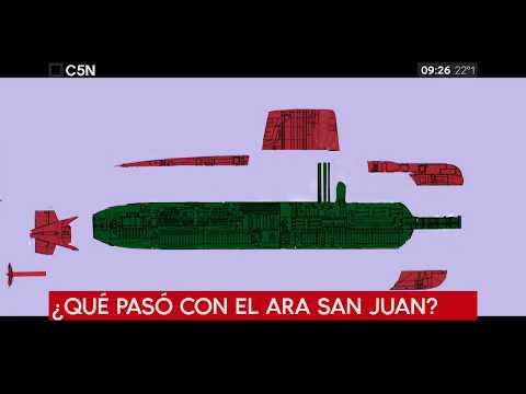 Hallaron el ARA San Juan tras un año ¿Qué pasó con el submarino? (parte 2)