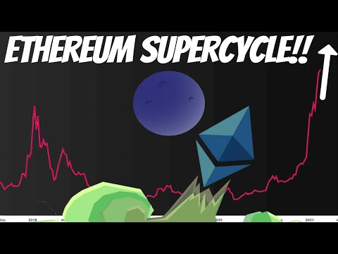If Bitcoin Can Reach $1,000,000 in this SuperCycle Then Ethereum Can Reach ???   Here is the Answer!