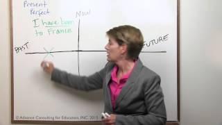 Using Timelines to Teach Verb Tenses - Sneak Peek