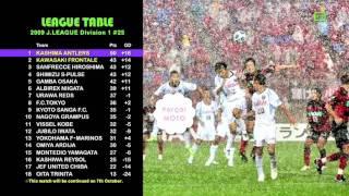 Video Motoyama 2009 J1#25 鹿島 vs 川崎F:大雨でノーゲーム!?前代未聞の事態です download MP3, 3GP, MP4, WEBM, AVI, FLV Agustus 2018
