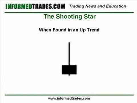 Shooting star forex meaning
