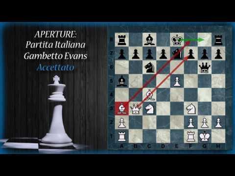 Aperture di Scacchi 29 - Gambetto Evans - Accettato, Rifiutato