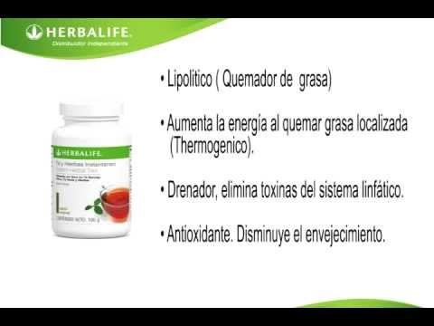 Thermojetics Herbalife - YouTube