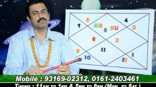 BUDH ADITYA YOGA APPLICABLE IN LEO LAGNA.LEC-162.