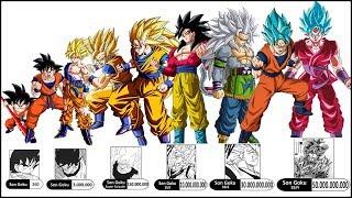 Comparación de Openings de Dragon Ball Z, Gt, Kai, Super Latino