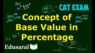 Concept of Base Value in Percentage | Percentages  | Algebra | CAT | Edusaral