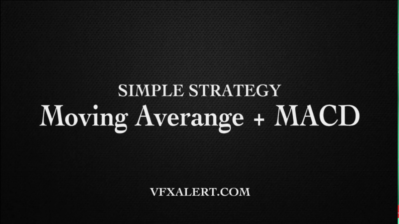 Moving average binary options strategy